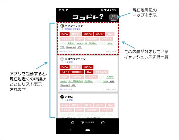 ココドレ?のユーザーインターフェイス(画面)